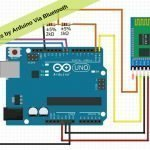 Controlling Devices by Arduino Using Bluetooth